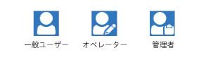 ログイン/ログアウト
