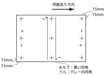 出力イメージの位置
