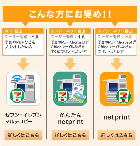 アプリ セブンイレブン ネット プリント セブン‐イレブン マルチコピー