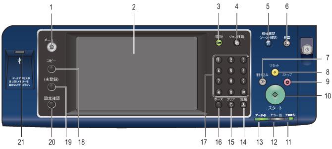 中型カラー操作パネル