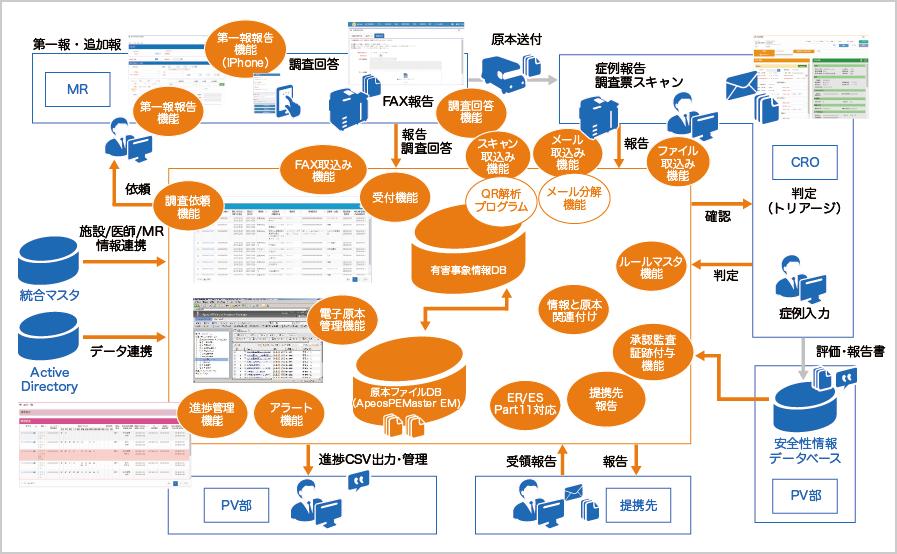 システム図1