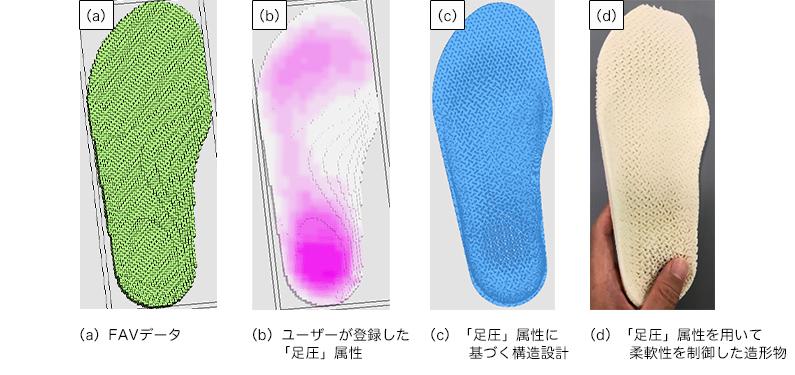 ボクセルデータによるシミュレーション結果とデータ反映の例