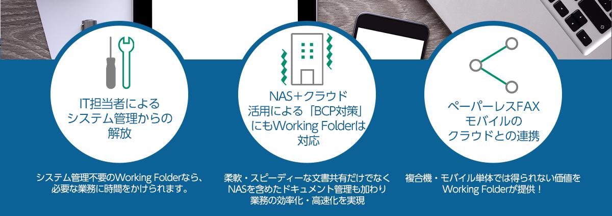 富士フイルムビジネスイノベーションが提供するクラウドストレージ Working Folderシンプル・高機能なクラウドが、今なら60日間すぐにお試し頂けます!