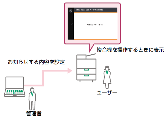管理者からのお知らせ表示とは、機械管理者が設定したお知らせを、複合機の操作パネルに表示する機能です