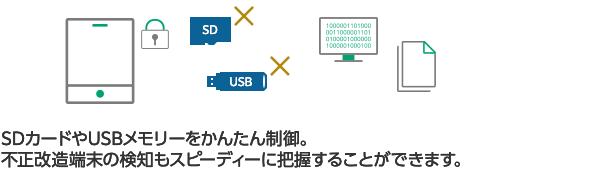 SDカードやUSBメモリーをかんたん制御。不正改造端末の検知もスピーディーに把握することができます。
