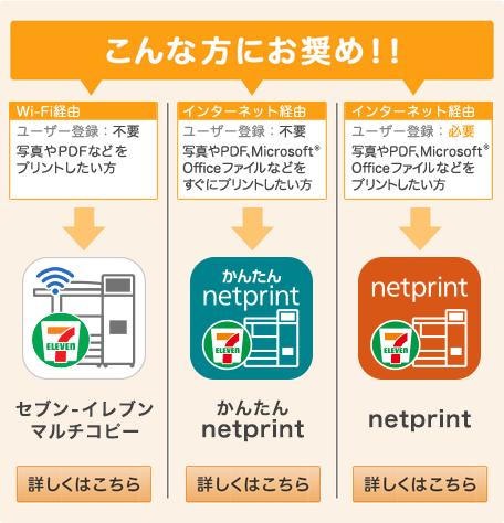 こんな方にお奨め!![セブン‐イレブン マルチコピー] Wi-Fi接続で写真やpdf文書などをプリントしたい方に [netprint] インターネット経由で写真やWord・Excelの文書などをプリントしたい方に[かんたんnetprint] インターネット経由でとにかく簡単に写真をプリントしたい方に