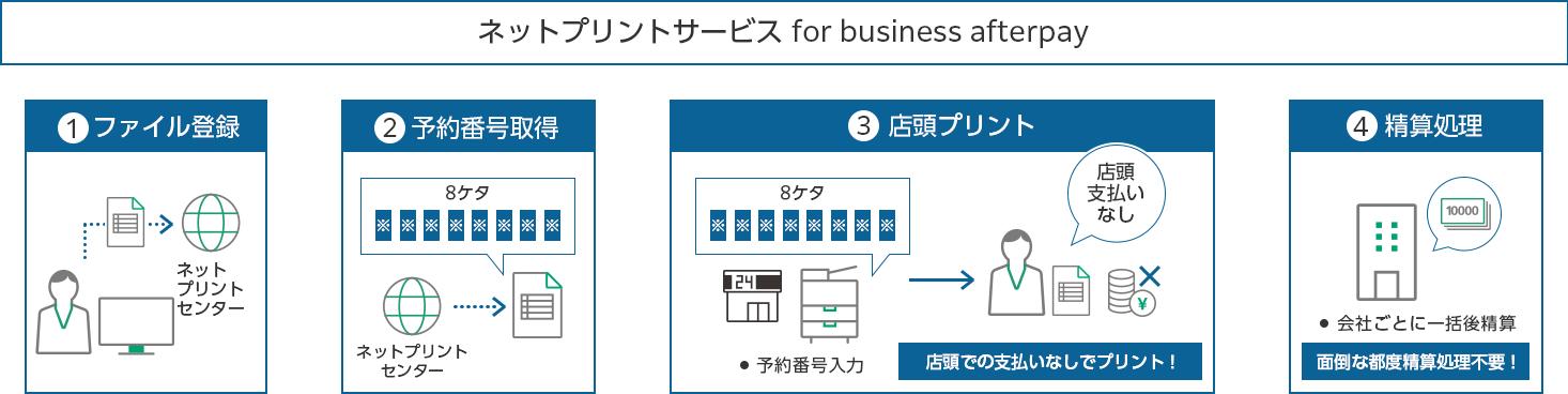 ネットプリントサービス for business afterpay