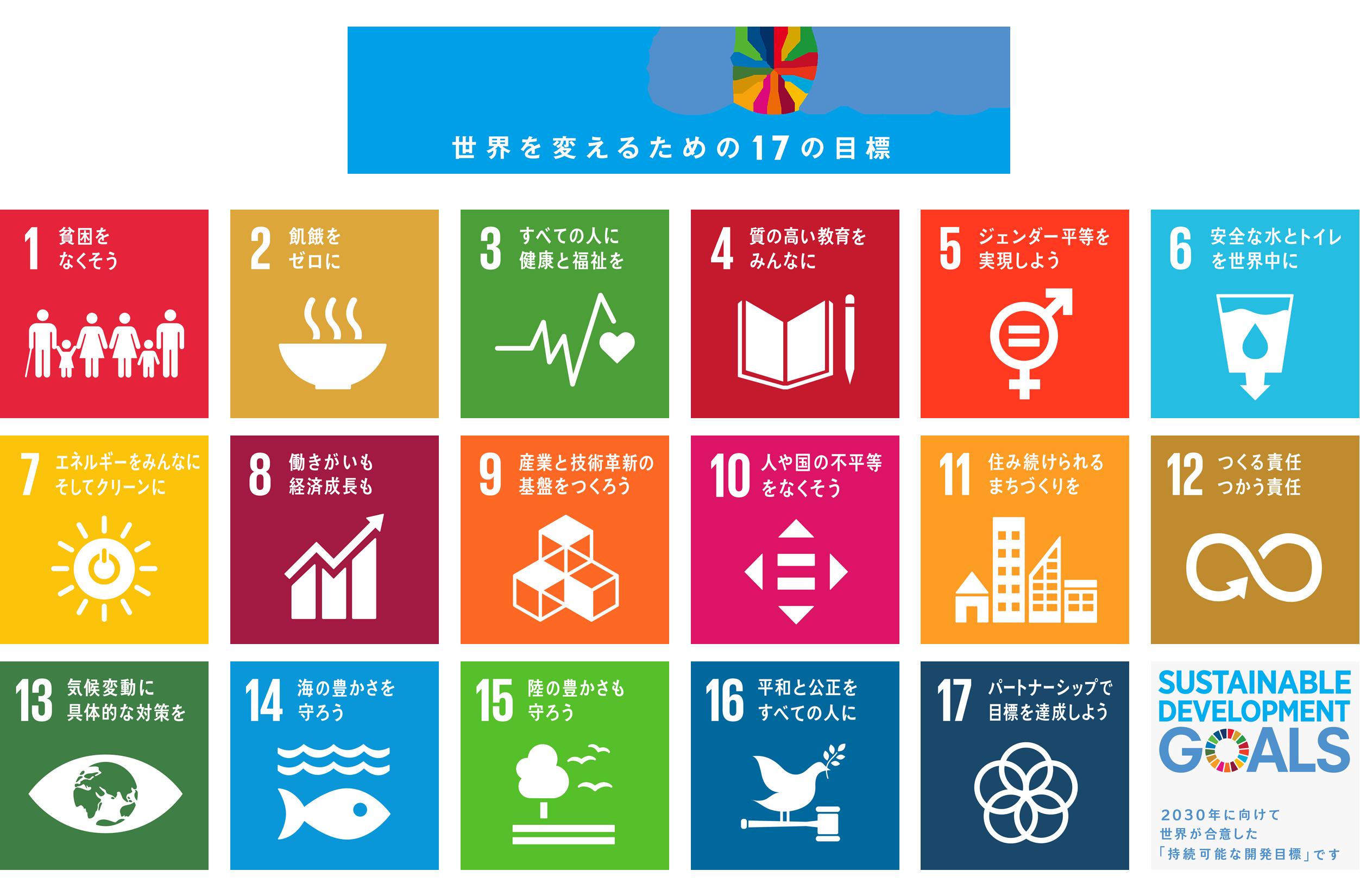 世界を変えるための17の目標、17のSDGsアイコン